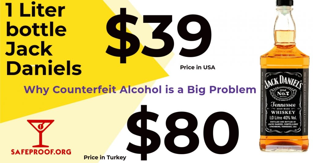 Alcohol Tariffs increase counterfeit bottles